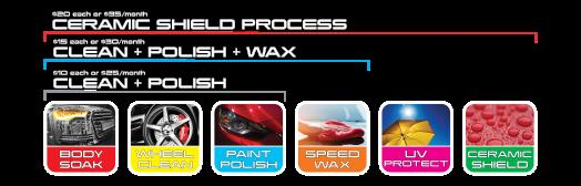 ceramic-shield-process-desktop-mat_v2021